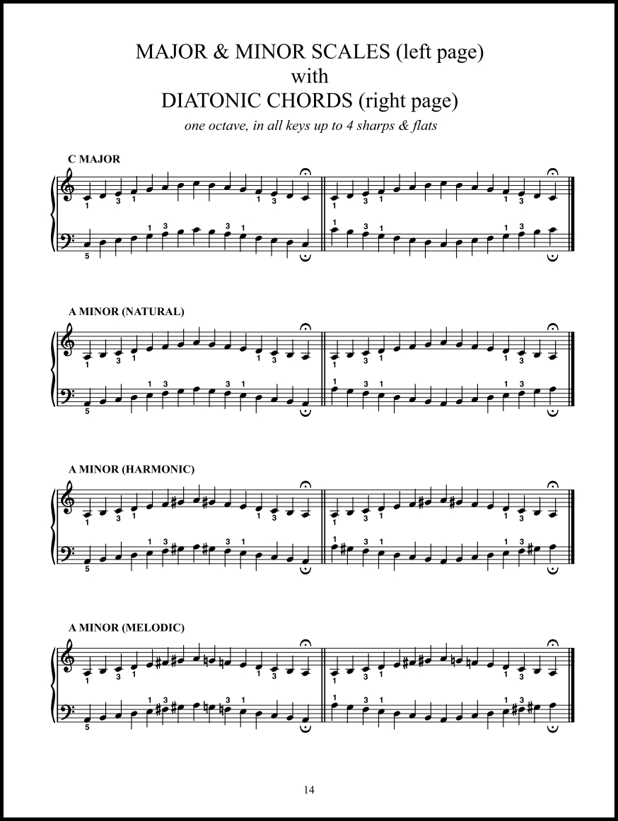 Sight-Reading & Harmony (BachScholar Edition Vol. 14) for Keyboard / Theory - Click Image to Close